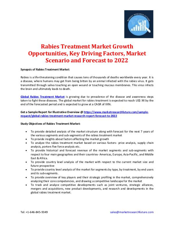 Rabies Treatment Market Information 2016- 2022
