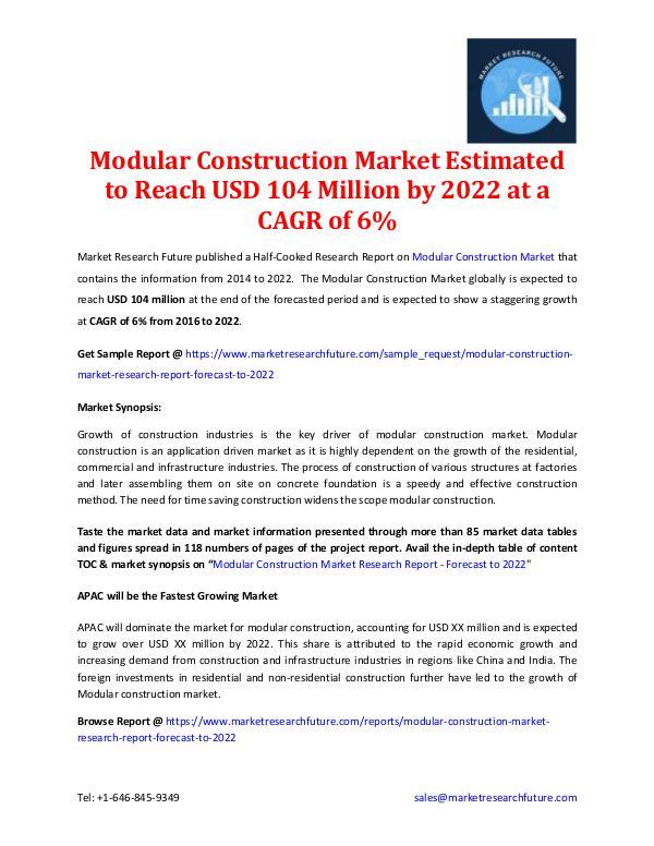 Modular Construction Market- Forecast 2016- 2022