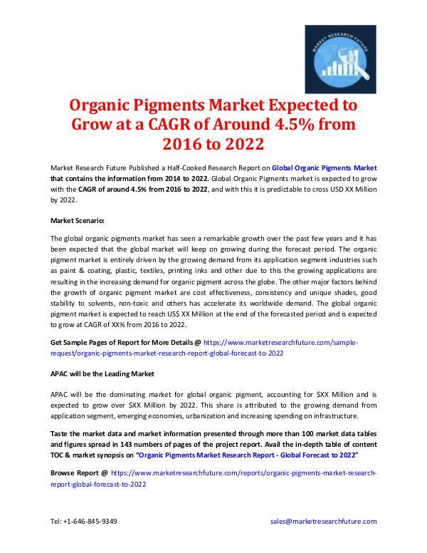 Organic Pigments Market Analysis 2016- 2022