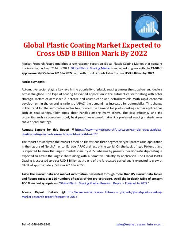 Global Plastic Coating Market Synopsis - 2022