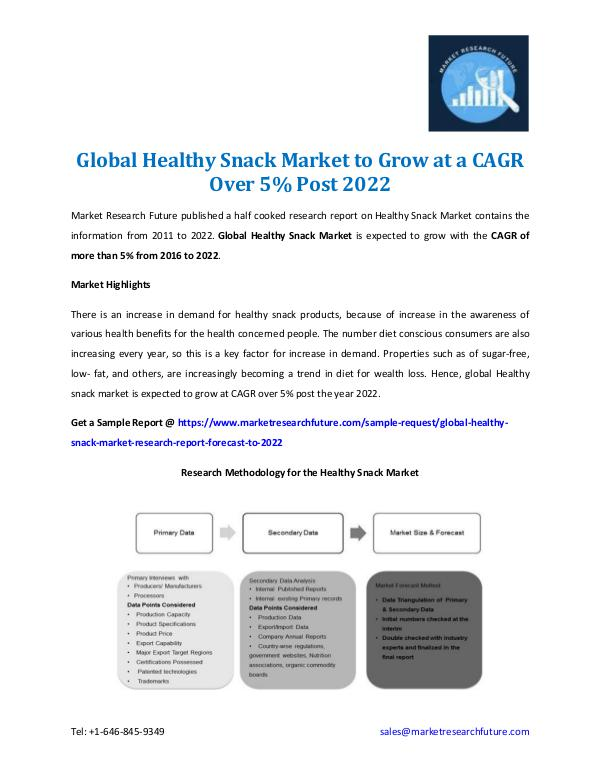 Global Healthy Snack Market Forecast to 2022