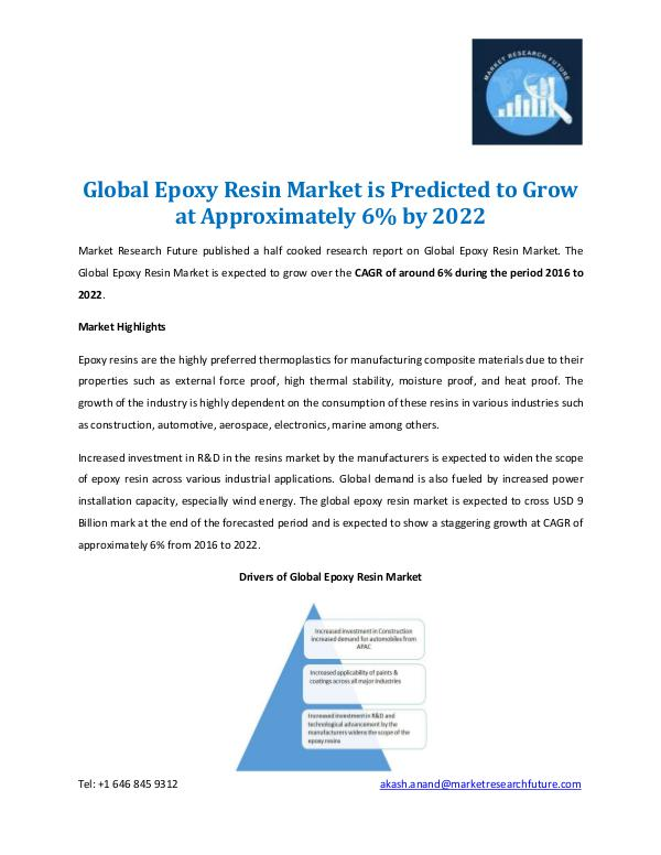 Epoxy Resin Market Information 2016-2022