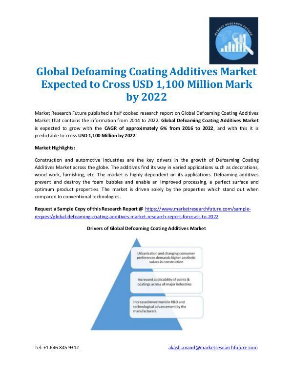 Defoaming Coating Additives Market Forecast - 2022