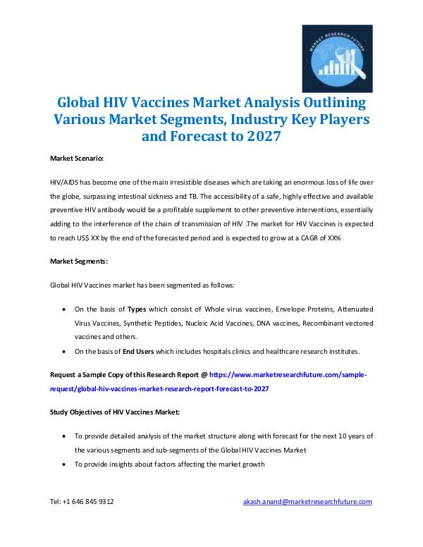 Market Research Future - Premium Research Reports HIV Vaccines Market Analysis 2016-2027
