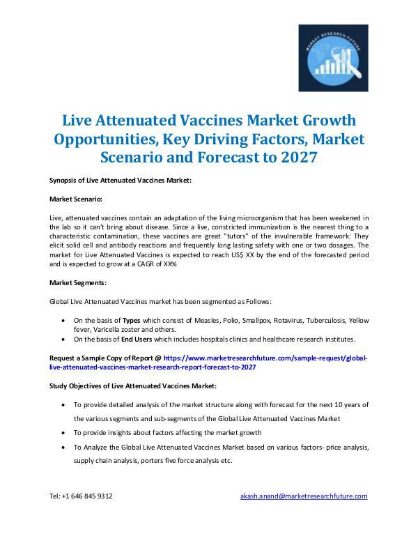 Market Research Future - Premium Research Reports Live Attenuated Vaccines Market Information 2027