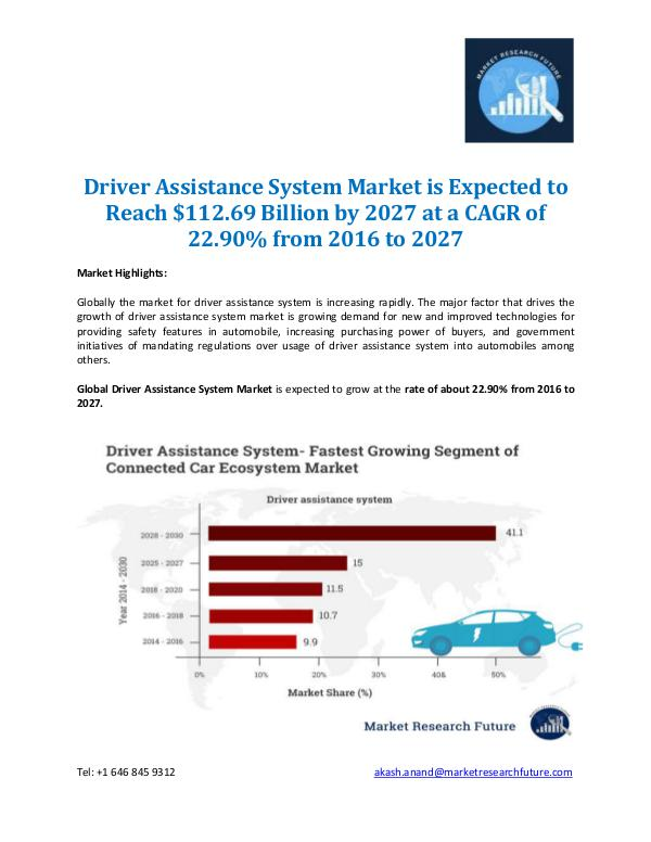 Driver Assistance System Market Analysis 2027