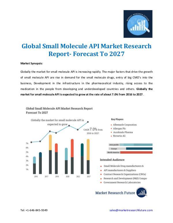 Global Small Molecule API Market Information 2027