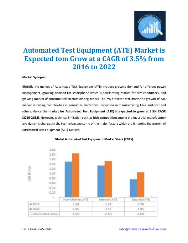 Market Research Future - Premium Research Reports Automated Test Equipment Market 2016-2022
