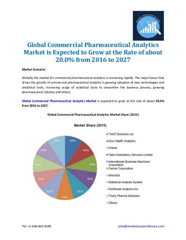 Market Research Future - Premium Research Reports Commercial Pharmaceutical Analytics Market 2027