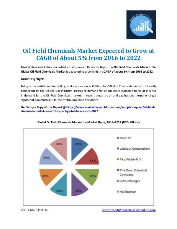 Oil Field Chemicals Market Outlook to 2022