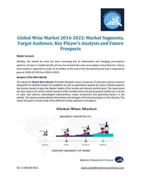 Market Research Future - Premium Research Reports Global Wine Market- Forecast 2016-2022