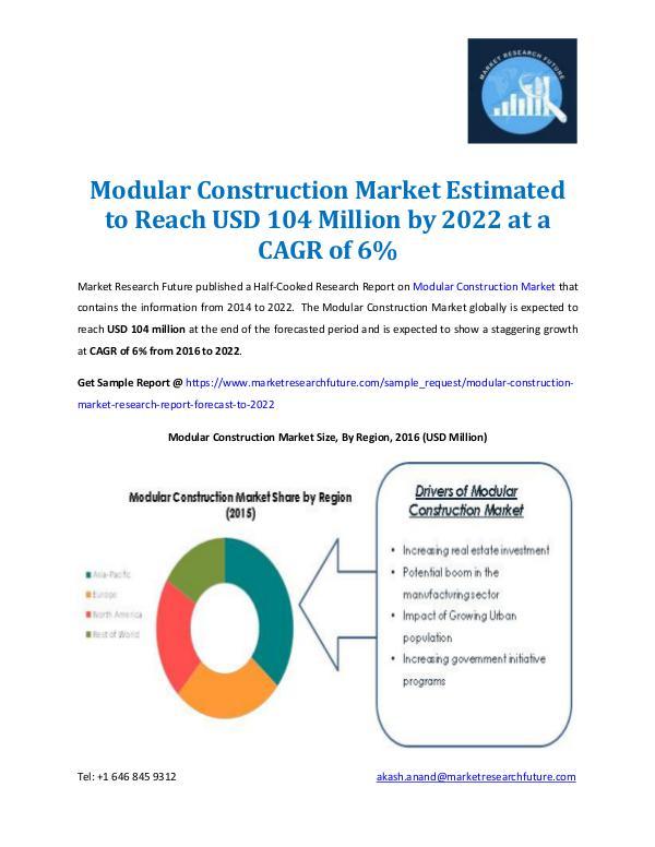 Modular Construction Market Forecast to 2022