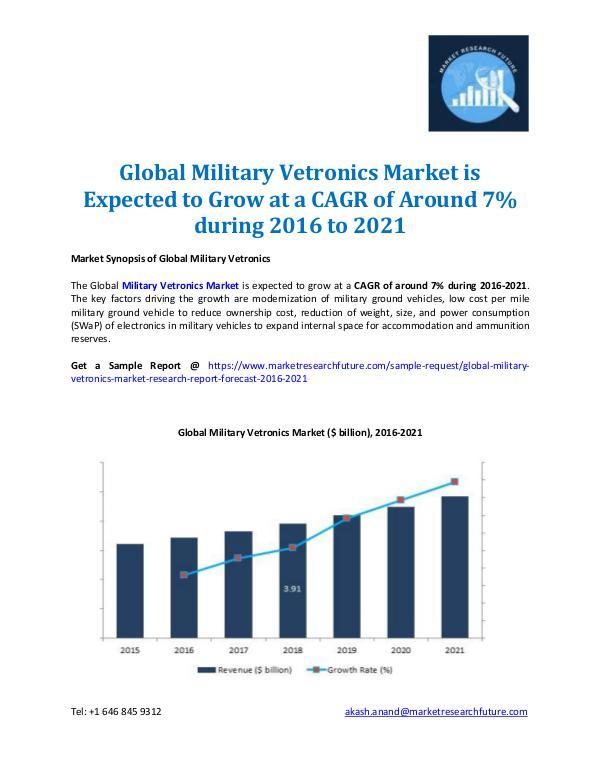 Global Military Vetronics Market Forecast to 2021