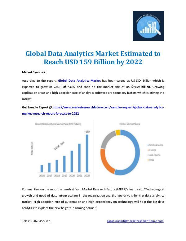 Global Data Analytics Market Forecast 2022
