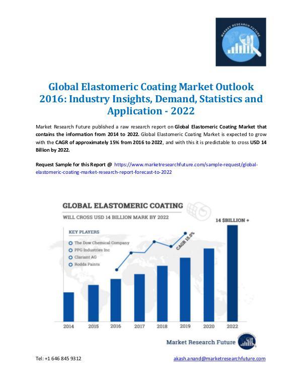 Global Elastomeric Coating Market Forecast 2022