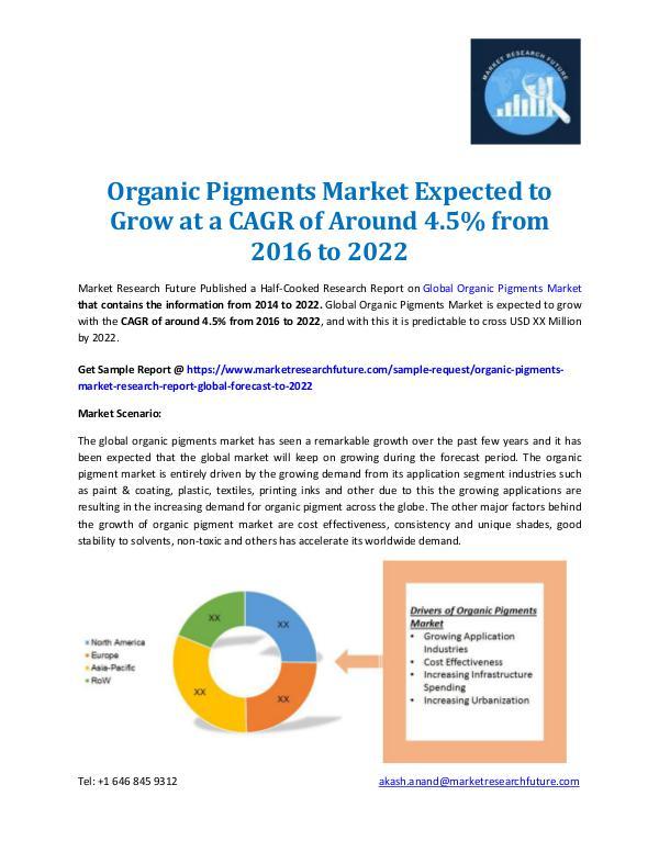 Organic Pigments Market Forecast 2022