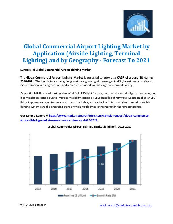 Commercial Airport Lighting Market Report 2021