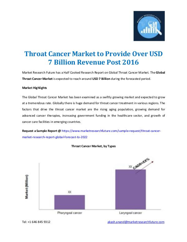Throat Cancer Market Forecast to 2022