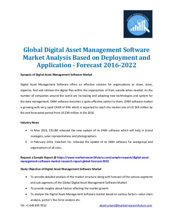 Digital Asset Management Software Market 2022