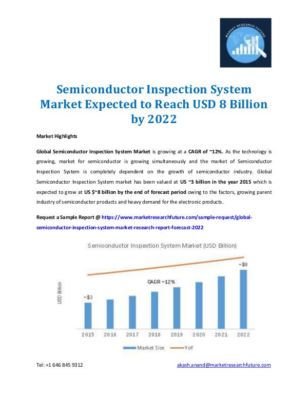 Semiconductor Inspection System Market - 2022