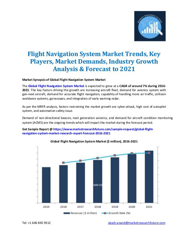 Market Research Future - Premium Research Reports Flight Navigation System Market Report 2021