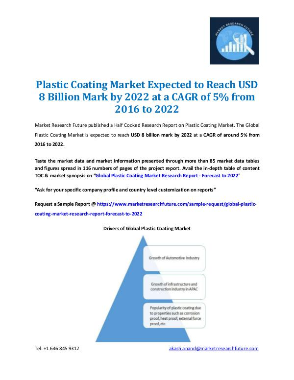 Plastic Coating Market Information 2016-2022