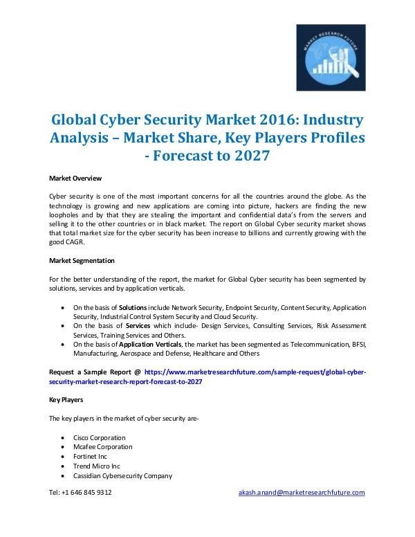 Global Cyber Security Market 2016-2027