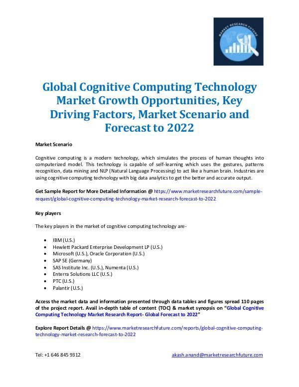 Cognitive Computing Technology Market 2016-2022