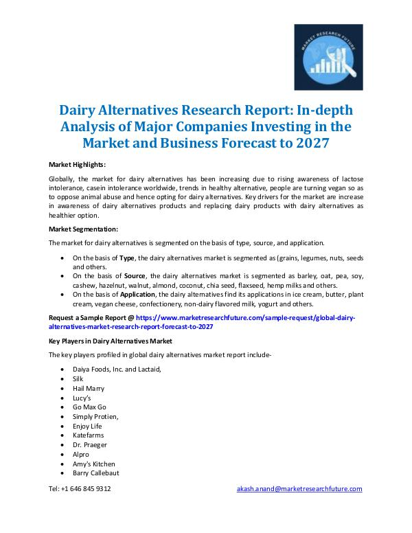 Dairy Alternatives Market Research Report - 2027