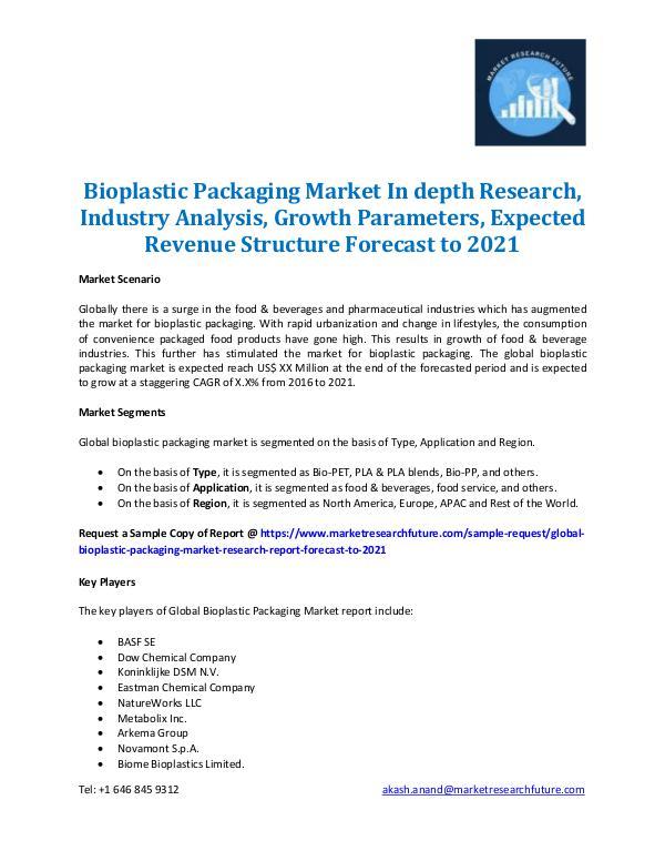 Bioplastic Packaging Market 2016-2021