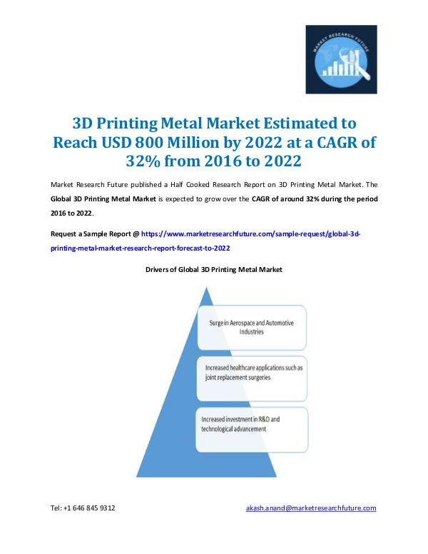 3D Printing Metal Market 2016-2022