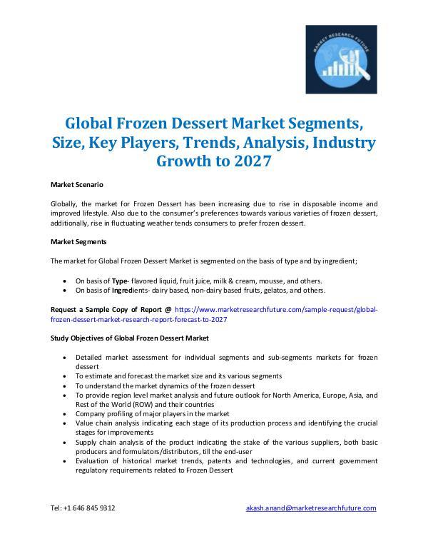 Frozen Dessert Market Outlook 2016-2020