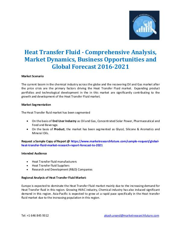 Heat Transfer Fluid Market Analysis 2016-2021