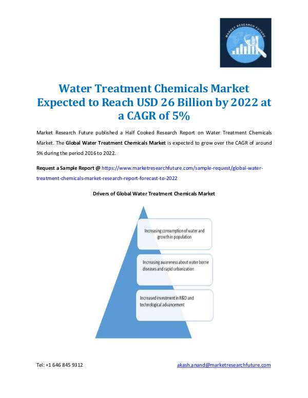Water Treatment Chemicals Market 2016-2022