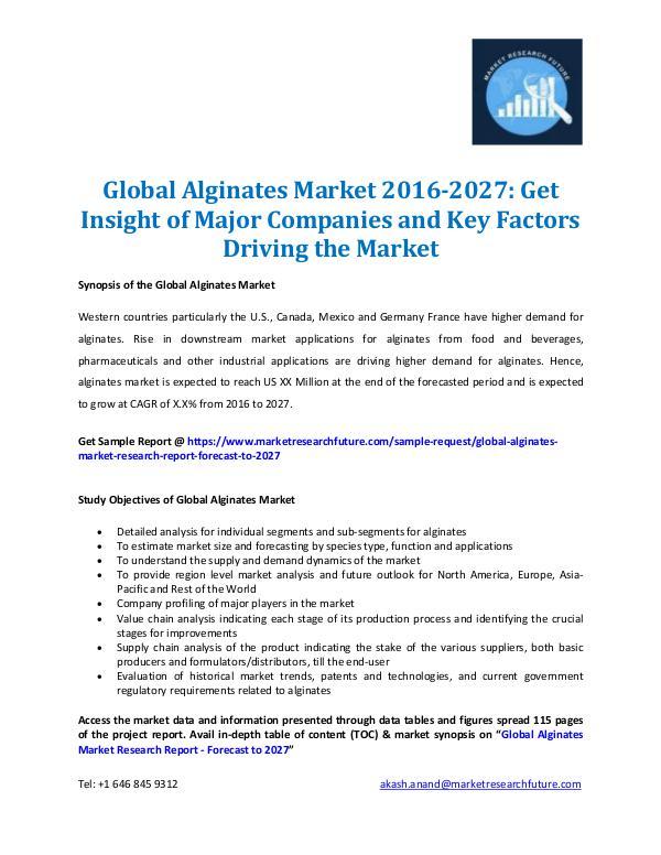 Global Alginates Market Outlook 2016-2027