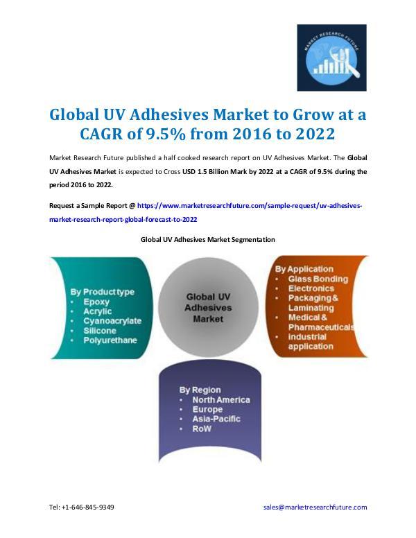 UV Adhesives Market Outlook 2016-2022