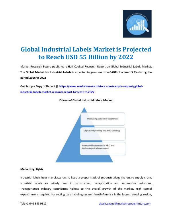 Industrial Labels Market Information- 2022
