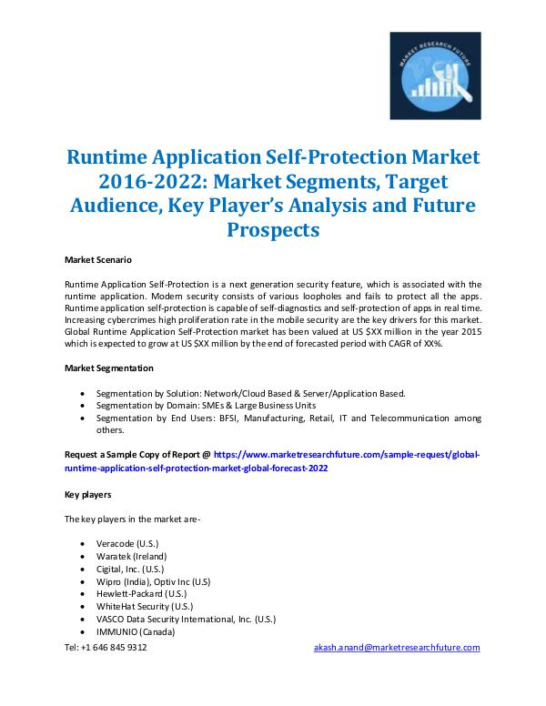 Runtime Application Self-Protection Market- 2022