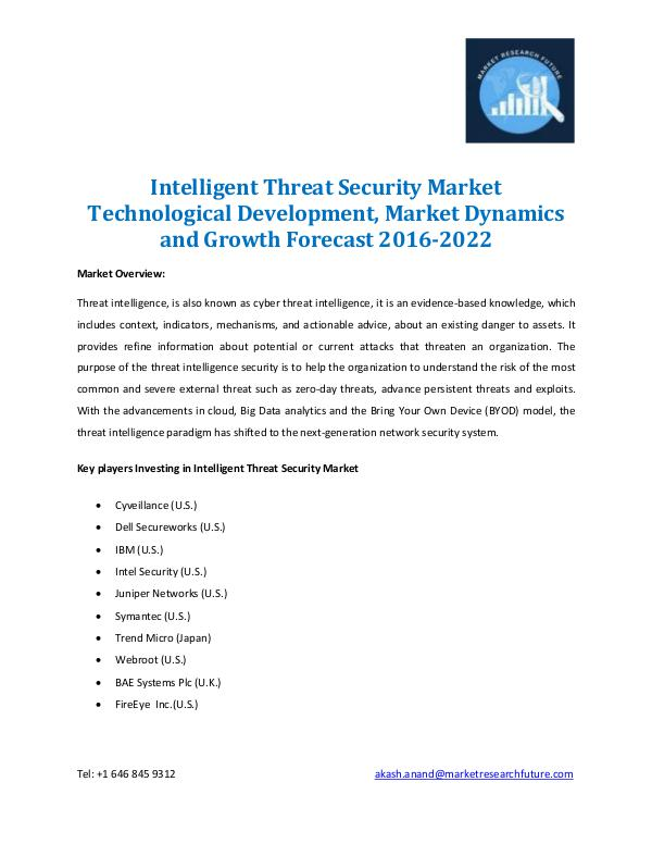 Intelligent Threat Security Market 2016-2022