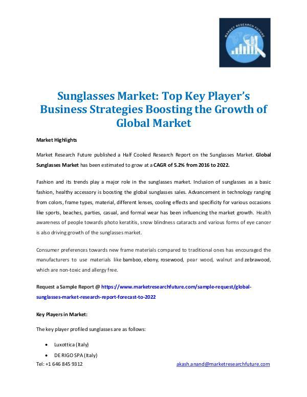 Sunglasses Market Analysis 2016-2022