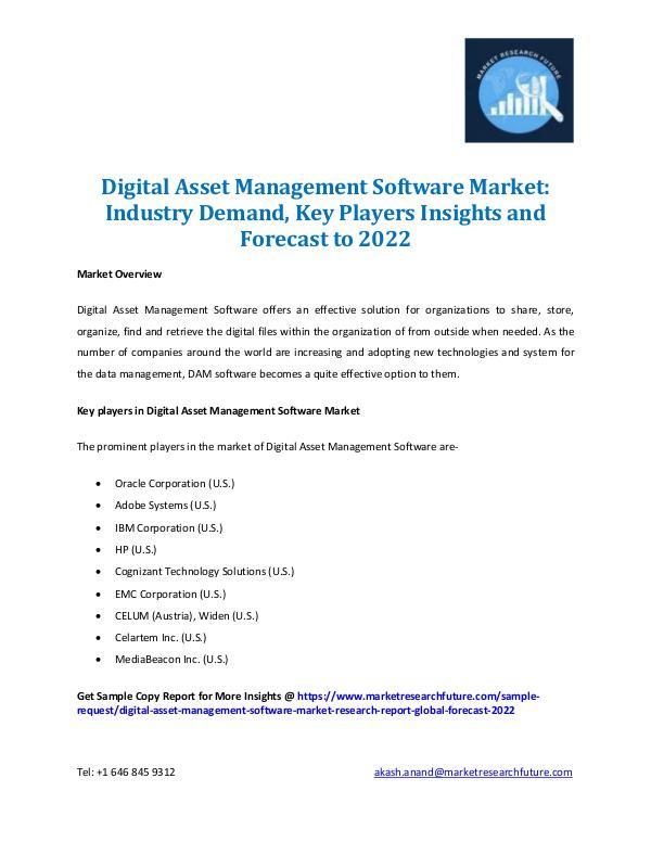 Digital Asset Management Software Market-2022