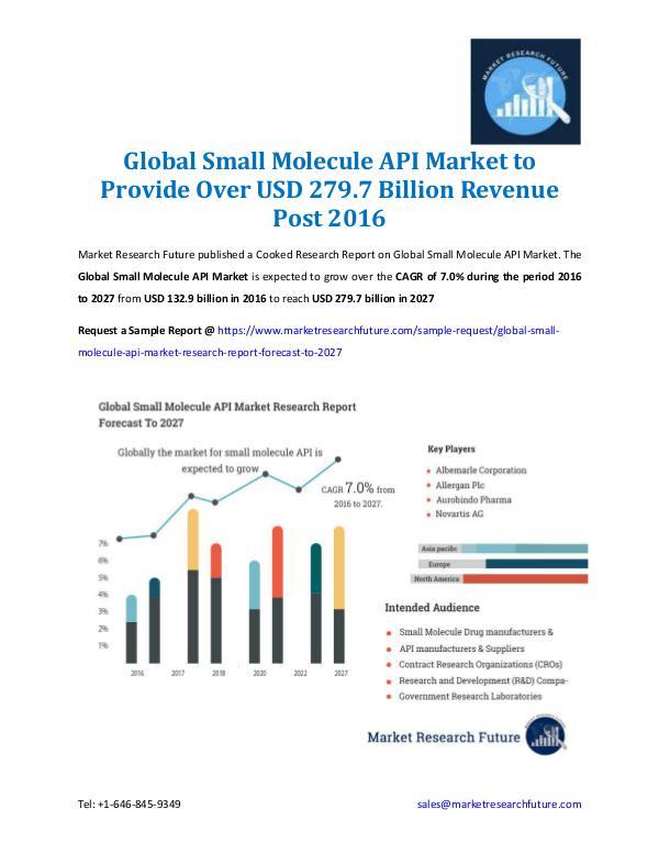 Small Molecule API Market Analysis 2027