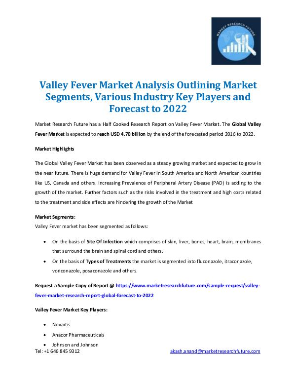 Valley Fever Market 2016-2022
