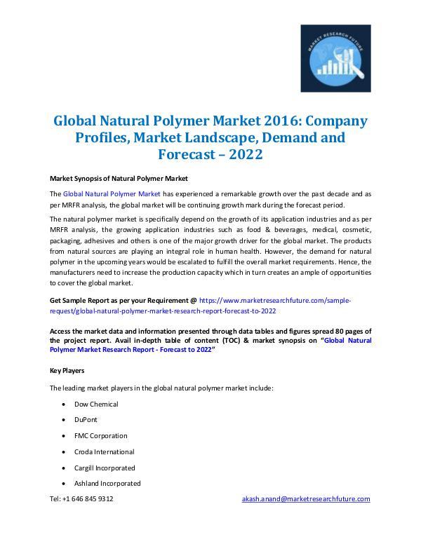 Natural Polymer Market 2016-2022