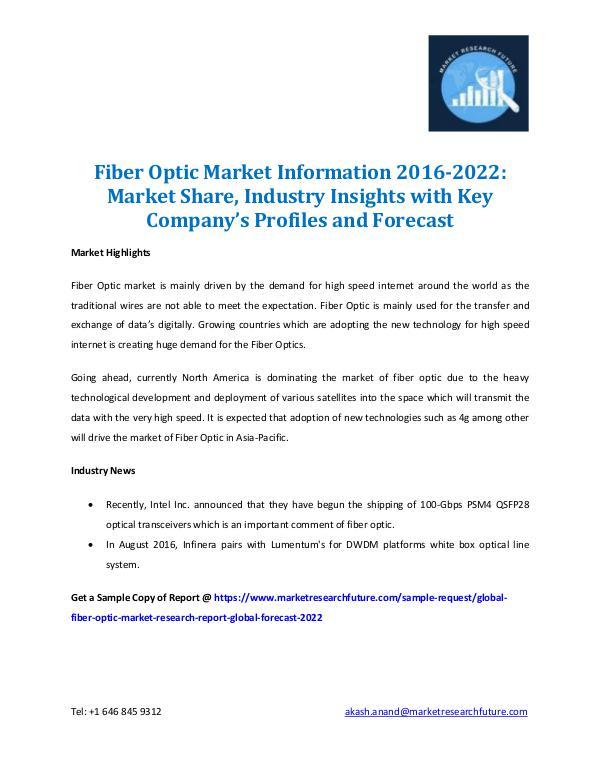 Fiber Optic Market Report 2016-2022