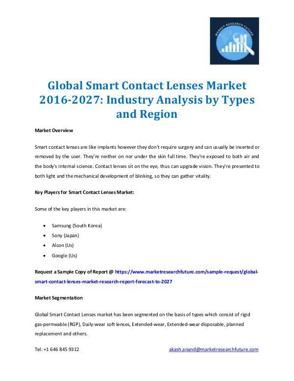 Smart Contact Lenses Market Report 2016-2027