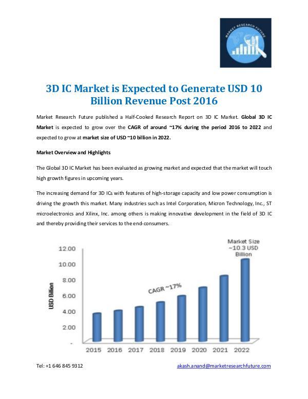 3D Integrated Circuit Market Report 2022