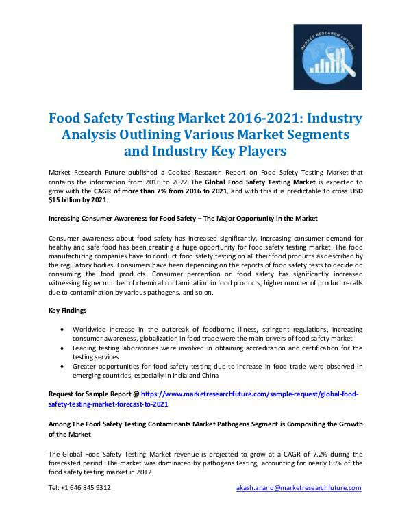 Food Safety Testing Market Report 2021