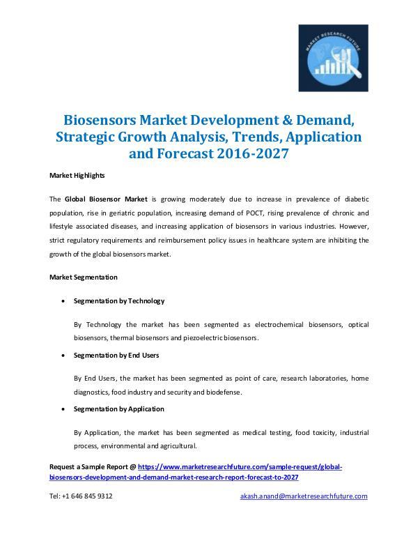 Biosensors Market  Report 2016-2027