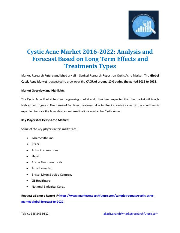 Cystic Acne Market Research Report 2022